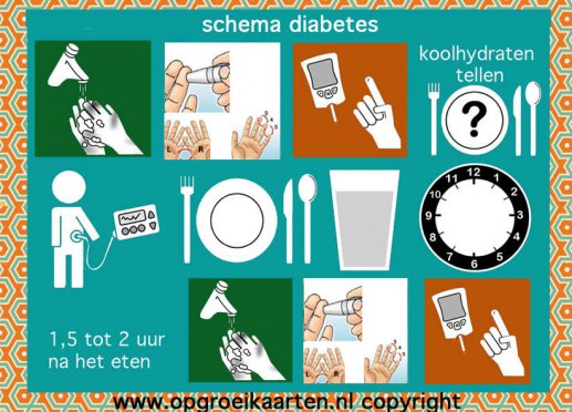 Diabetes schema insulinepomp